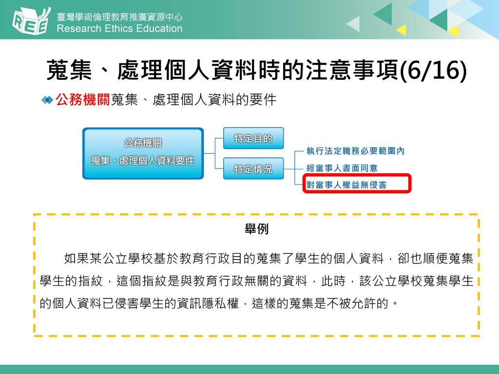 蒐集、處理個人資料時的注意事項(6/16) 公務機關蒐集、處理個人資料的要件