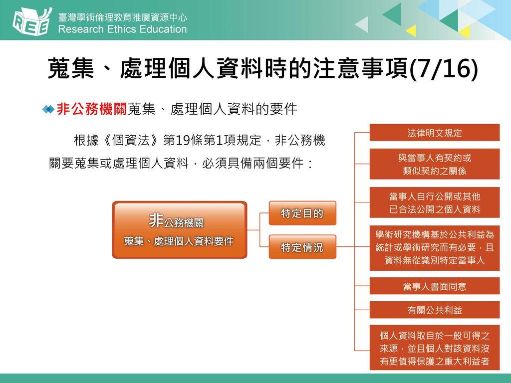 蒐集、處理個人資料時的注意事項(7/16) 非公務機關蒐集、處理個人資料的要件