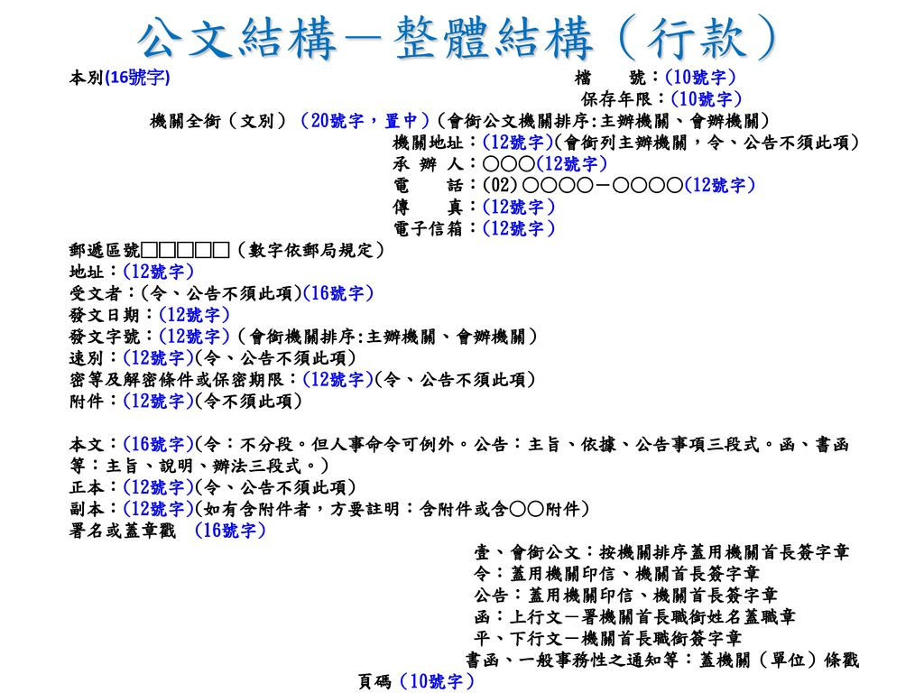 公文結構-整體結構(行款) 本別(16號字) 檔 號:(10號字) 保存年限:(10號字)
