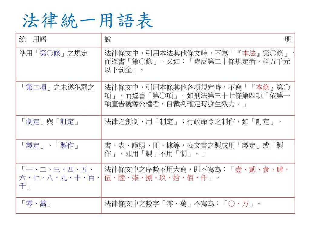 法律統一用語表 統一用語 說明 準用「第○條」之規定