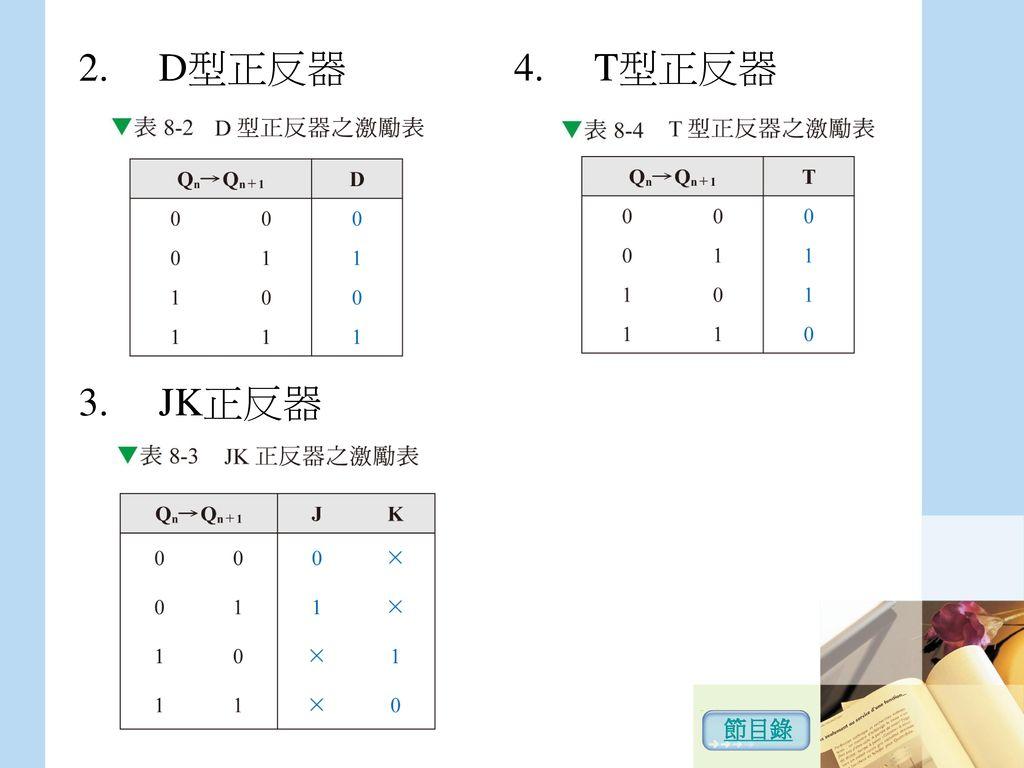 D型正反器 JK正反器 T型正反器 節目錄
