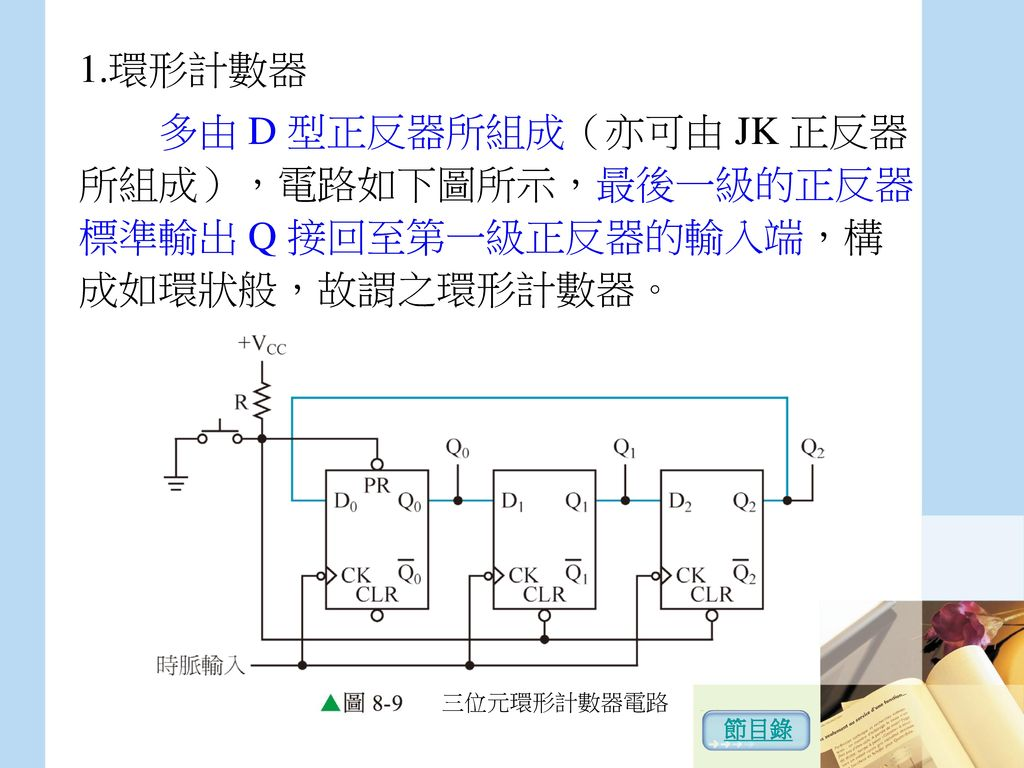 環形計數器 多由 D 型正反器所組成(亦可由 JK 正反器所組成),電路如下圖所示,最後一級的正反器標準輸出 Q 接回至第一級正反器的輸入端,構成如環狀般,故謂之環形計數器。 三位元環形計數器電路.