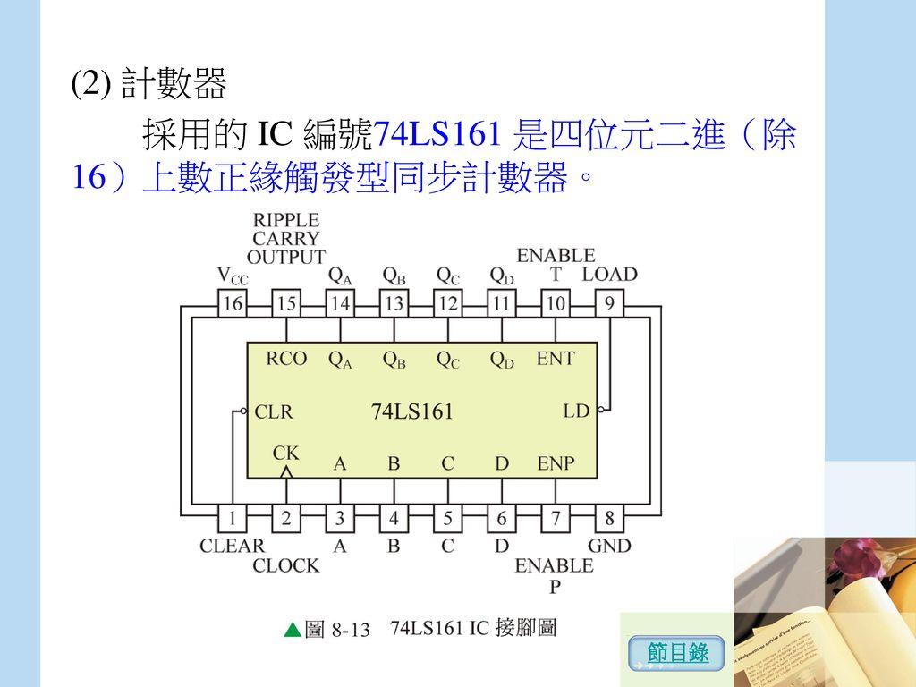採用的 IC 編號74LS161 是四位元二進(除 16)上數正緣觸發型同步計數器。