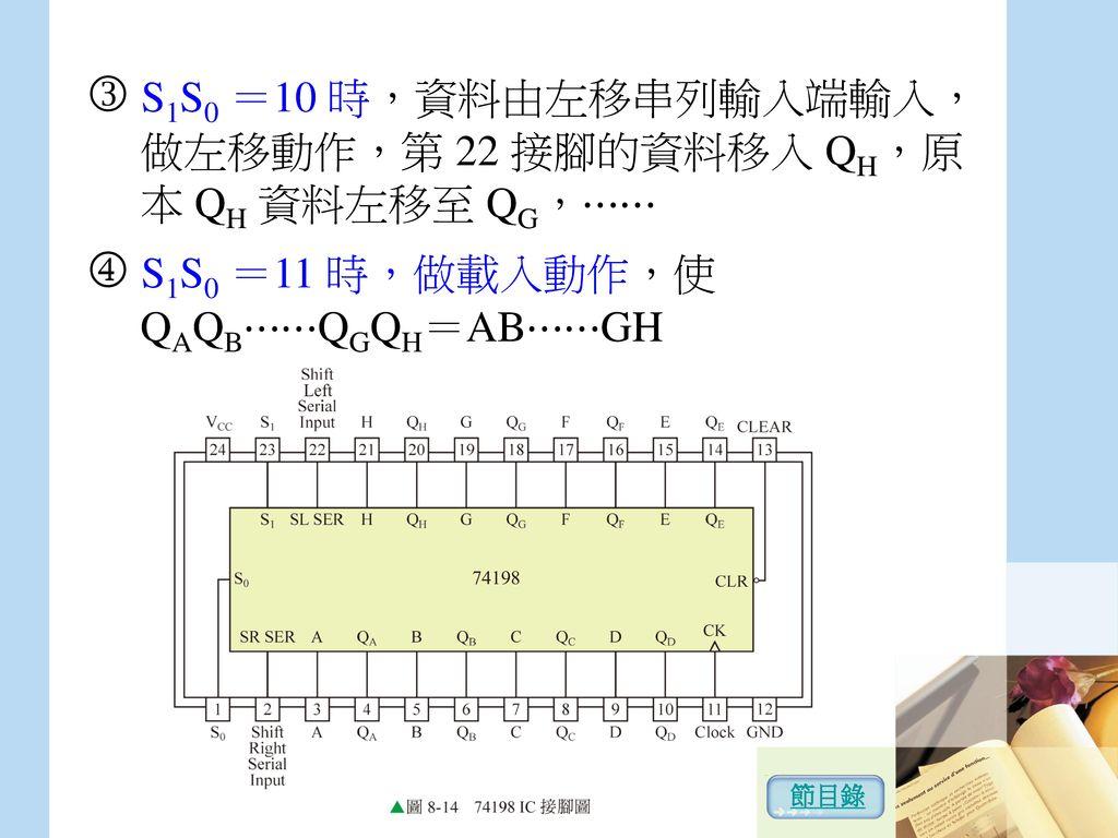 l S1S0 =10 時,資料由左移串列輸入端輸入, 做左移動作,第 22 接腳的資料移入 QH,原本 QH 資料左移至 QG,⋯⋯