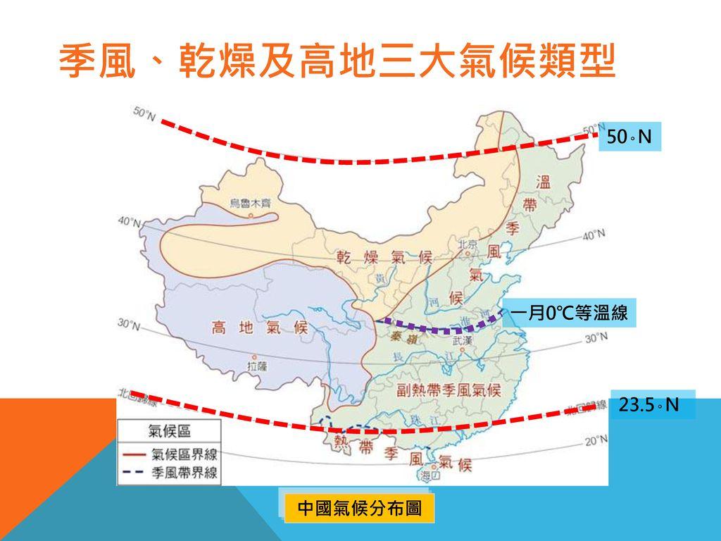 季風、乾燥及高地三大氣候類型 50∘N 一月0℃等溫線 23.5∘N 中國氣候分布圖
