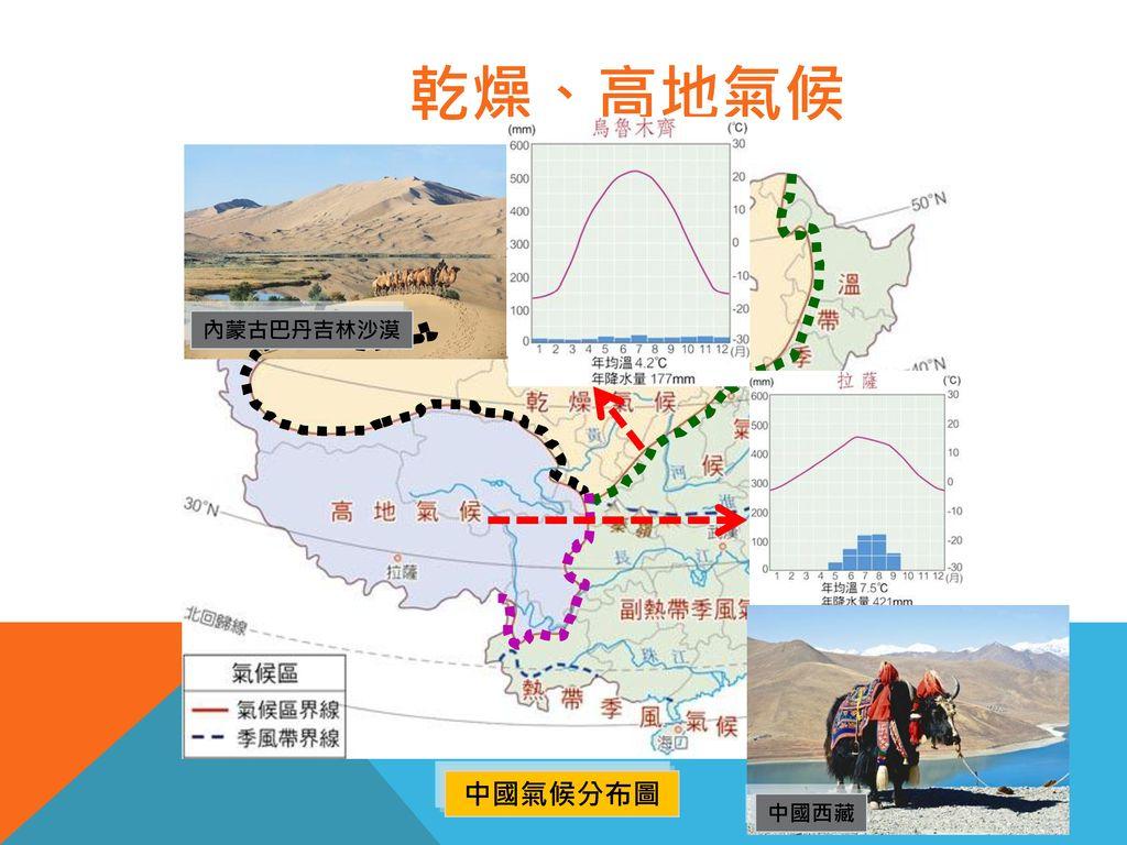 乾燥、高地氣候 內蒙古巴丹吉林沙漠 中國氣候分布圖 中國西藏