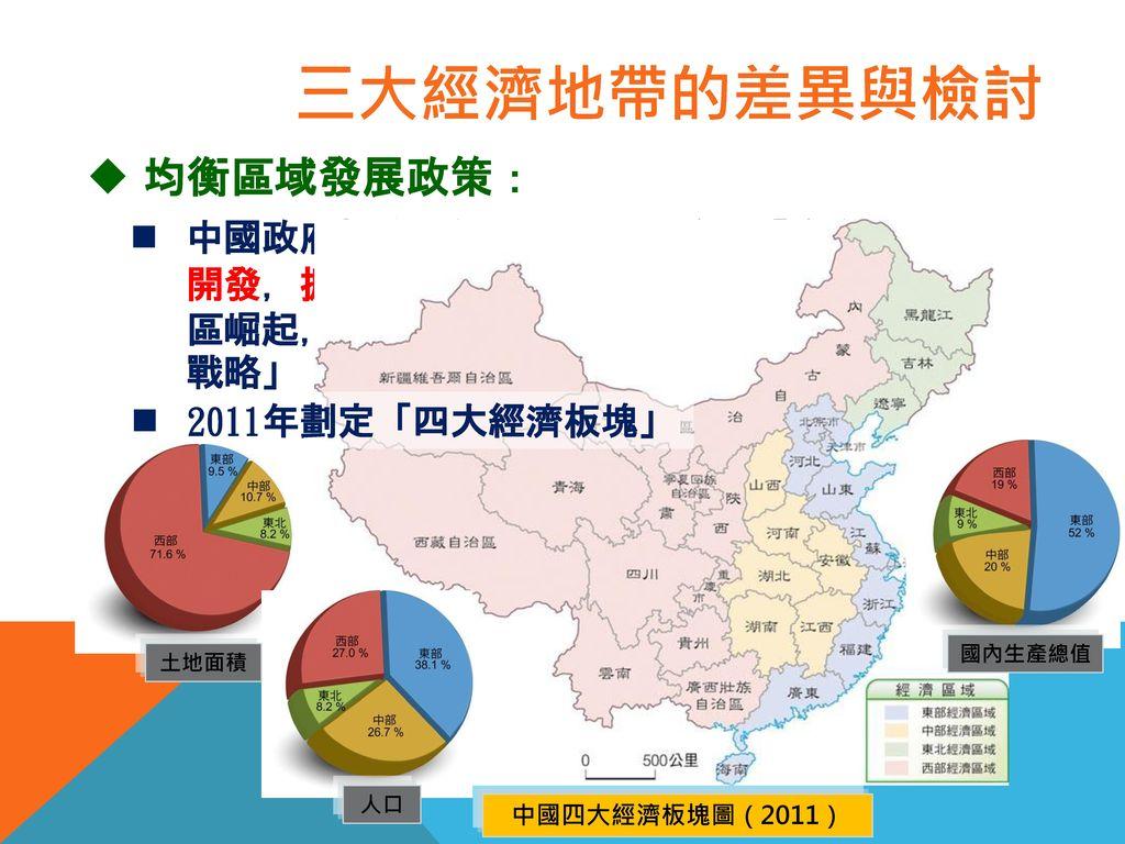 三大經濟地帶的差異與檢討 均衡區域發展政策: