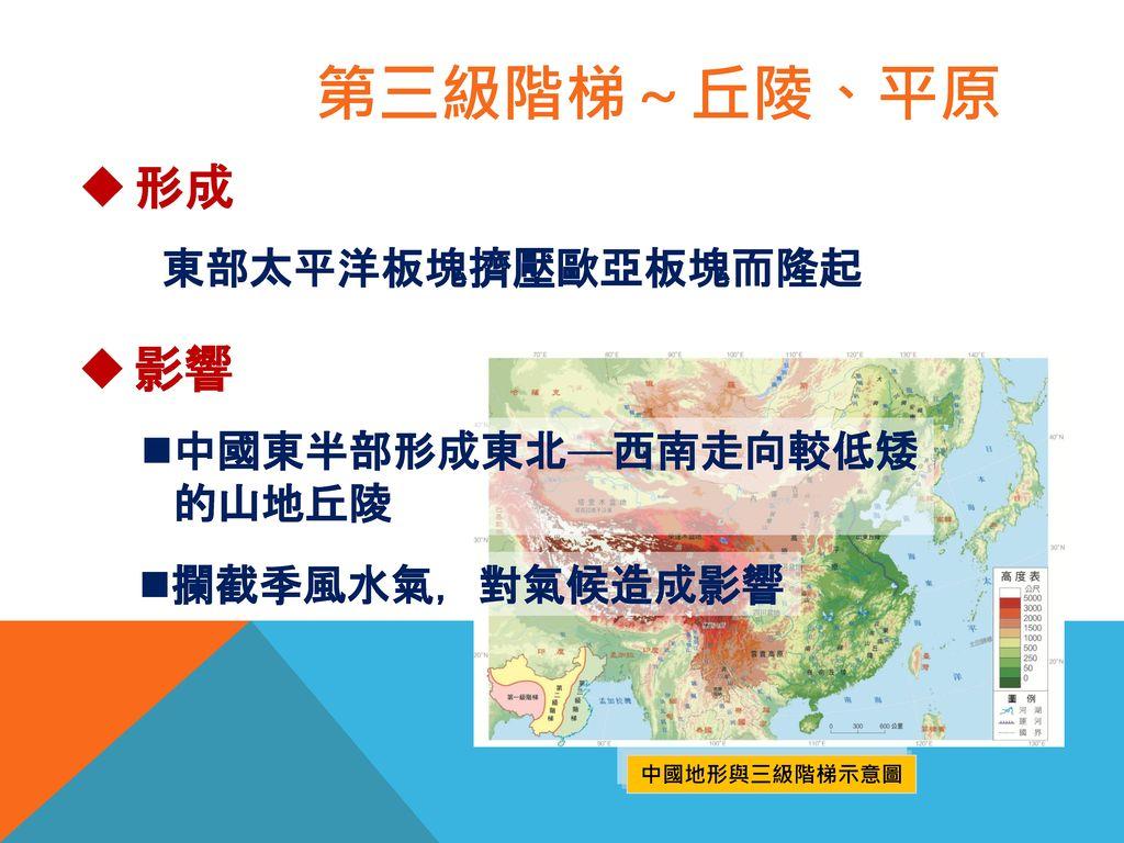 第三級階梯~丘陵、平原 形成 影響 東部太平洋板塊擠壓歐亞板塊而隆起 中國東半部形成東北―西南走向較低矮的山地丘陵