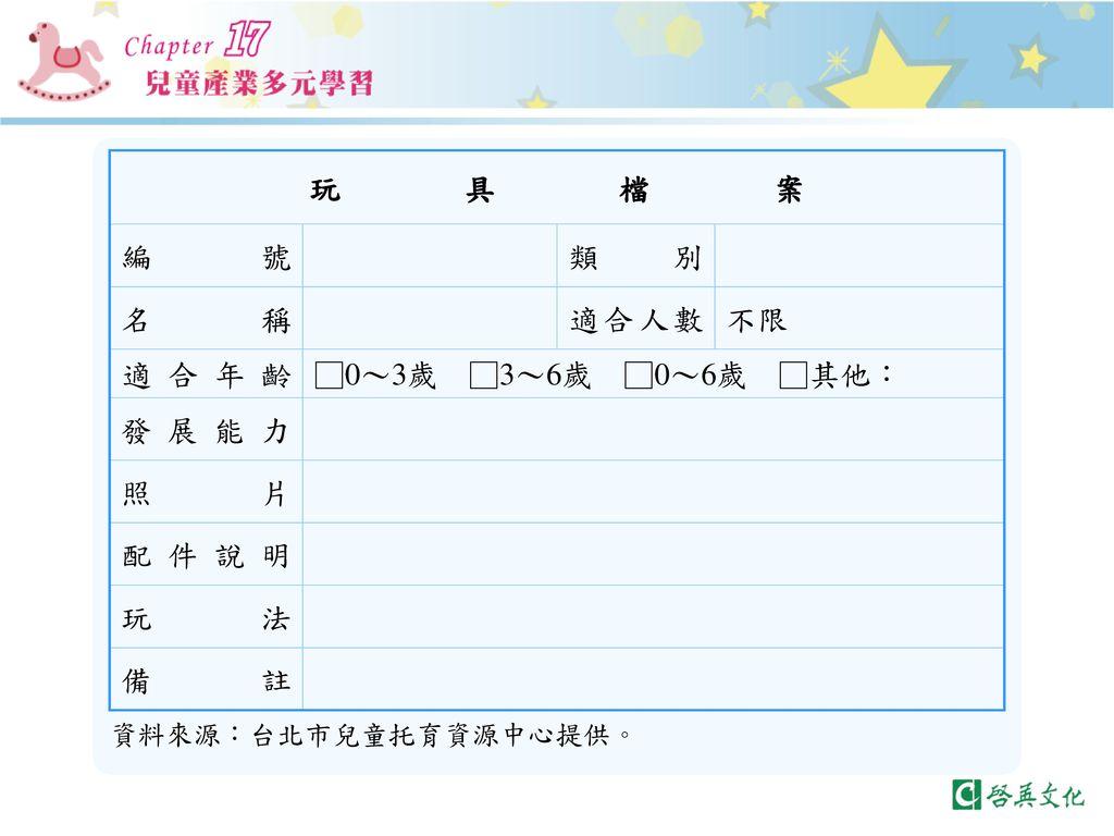 玩 具 檔 案 編號 類別 名稱 適合人數 不限 適合年齡 □0~3歲 □3~6歲 □0~6歲 □其他: 發展能力 照片 配件說明 玩法