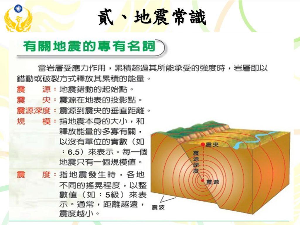 貳、地震常識 本表相當最大震度採Mercalli地震震度分級表
