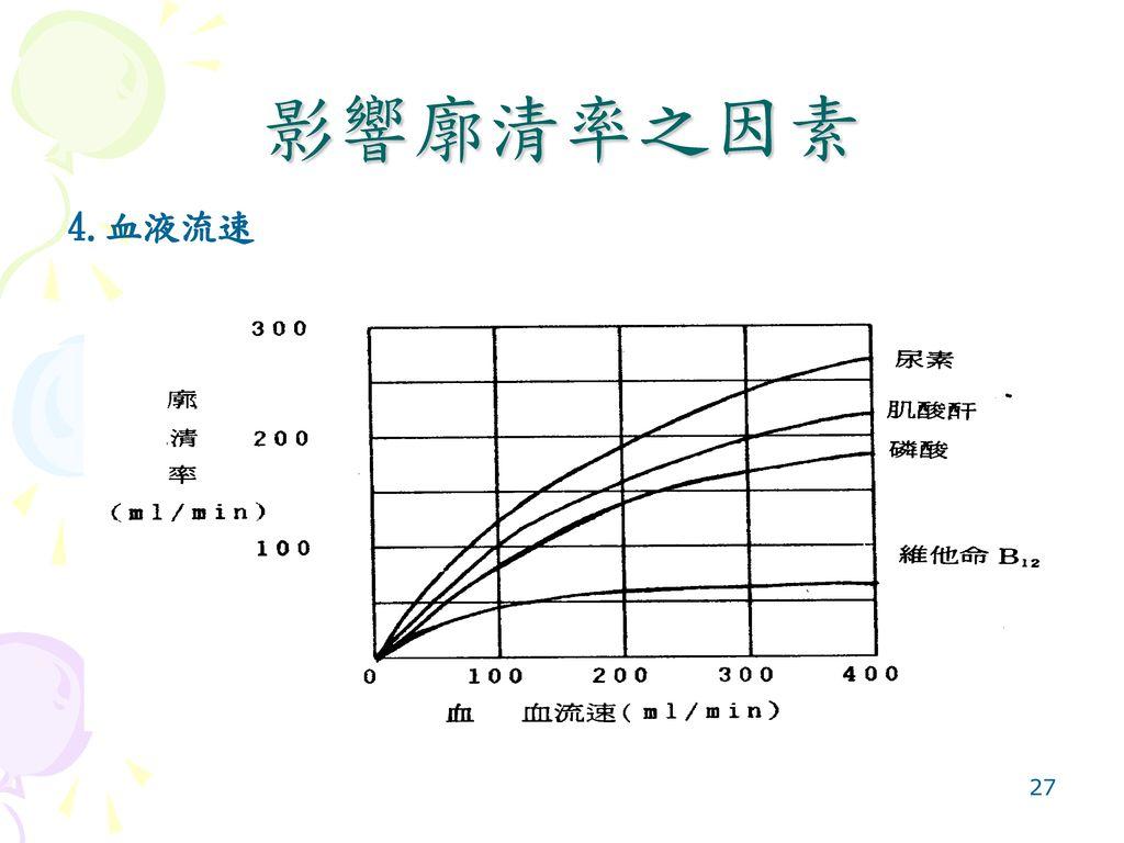 影響廓清率之因素 4.血液流速