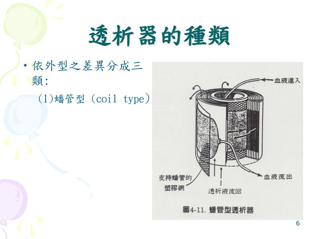 透析器的種類 依外型之差異分成三類: (1)蟠管型 (coil type)