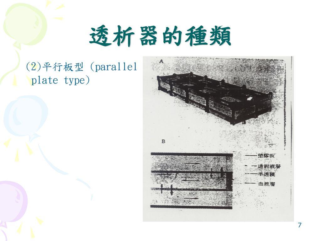 透析器的種類 (2)平行板型 (parallel plate type)