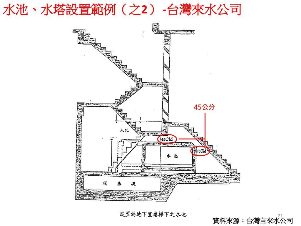 水池、水塔設置範例(之2) -台灣來水公司 45公分 資料來源:台灣自來水公司