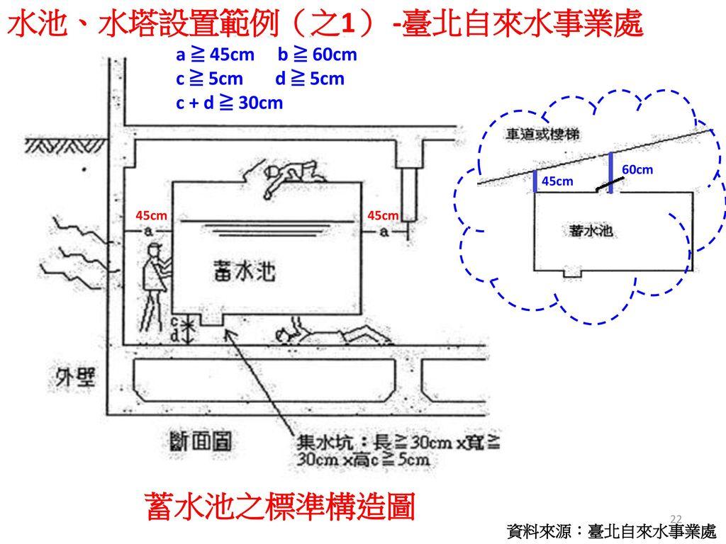 水池、水塔設置範例(之1) -臺北自來水事業處