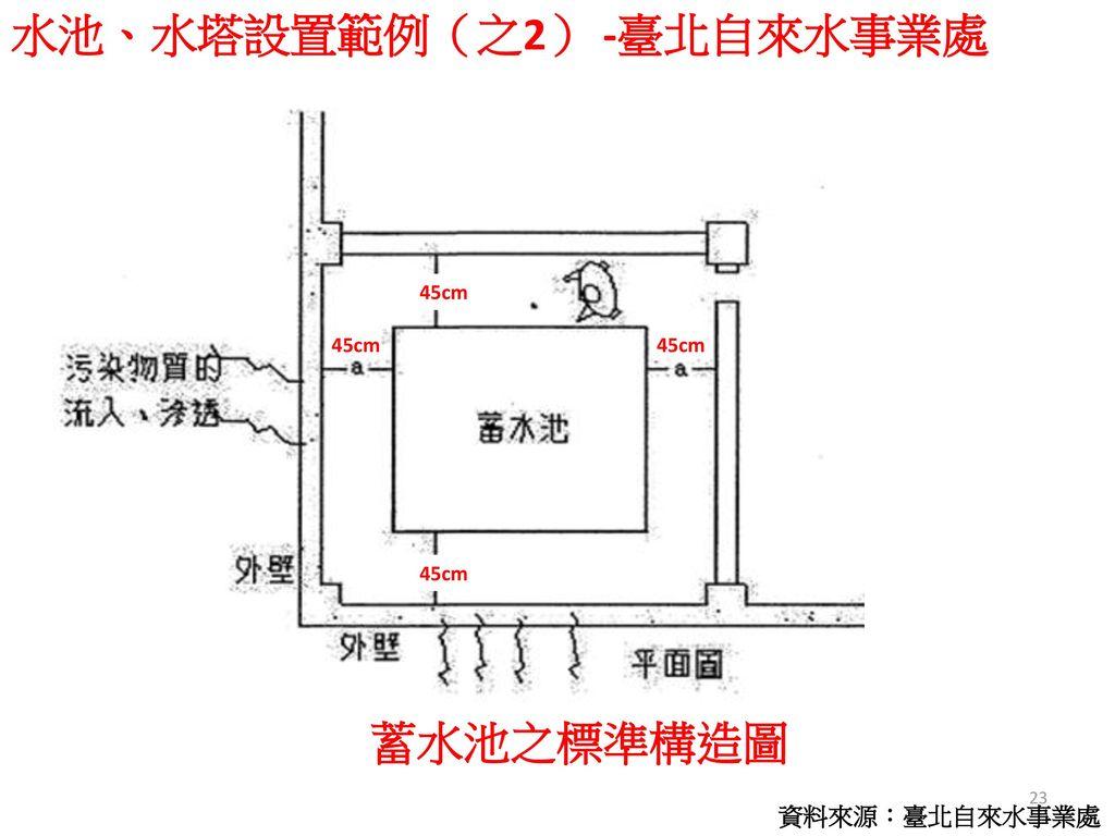 水池、水塔設置範例(之2) -臺北自來水事業處