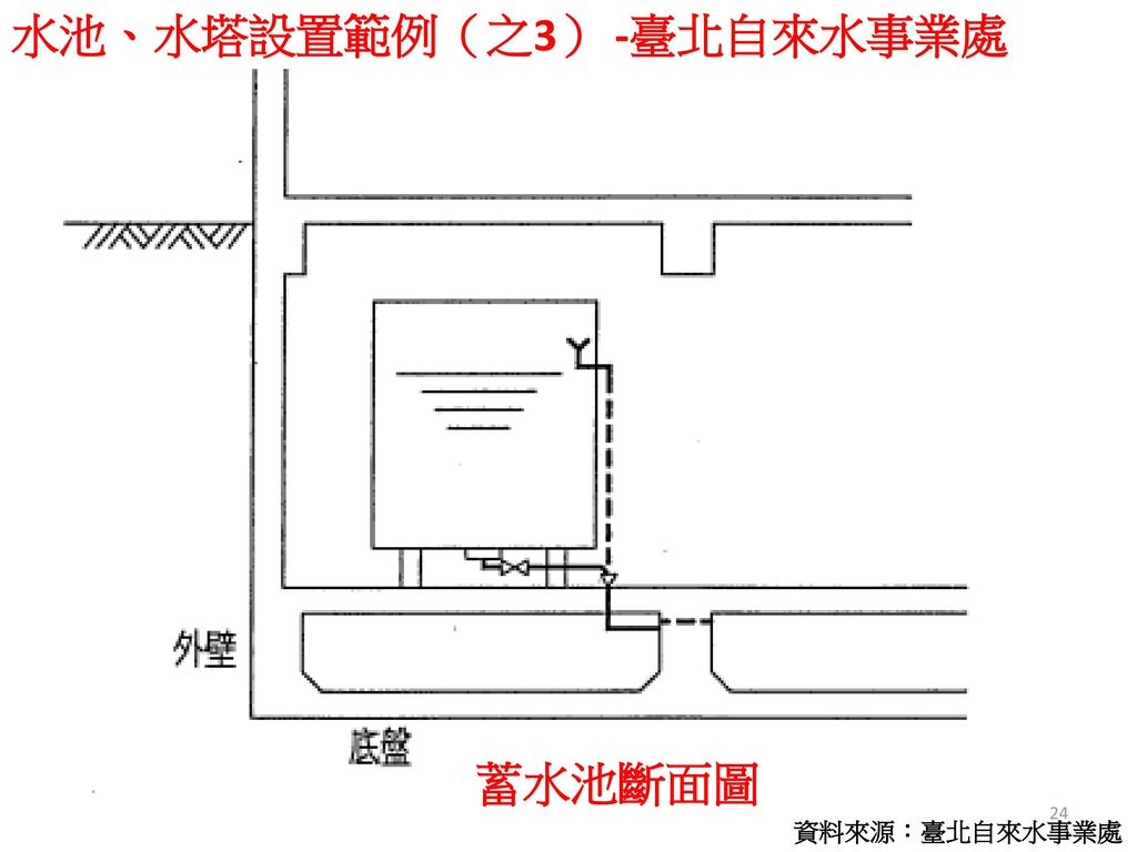水池、水塔設置範例(之3) -臺北自來水事業處