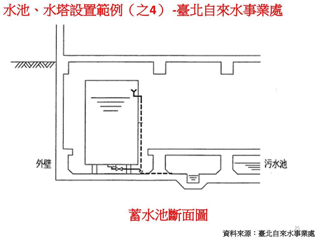 水池、水塔設置範例(之4) -臺北自來水事業處