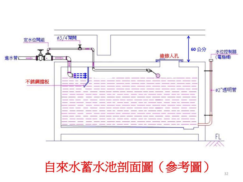 60 公分 維修人孔 不銹鋼擋板 自來水蓄水池剖面圖(參考圖)