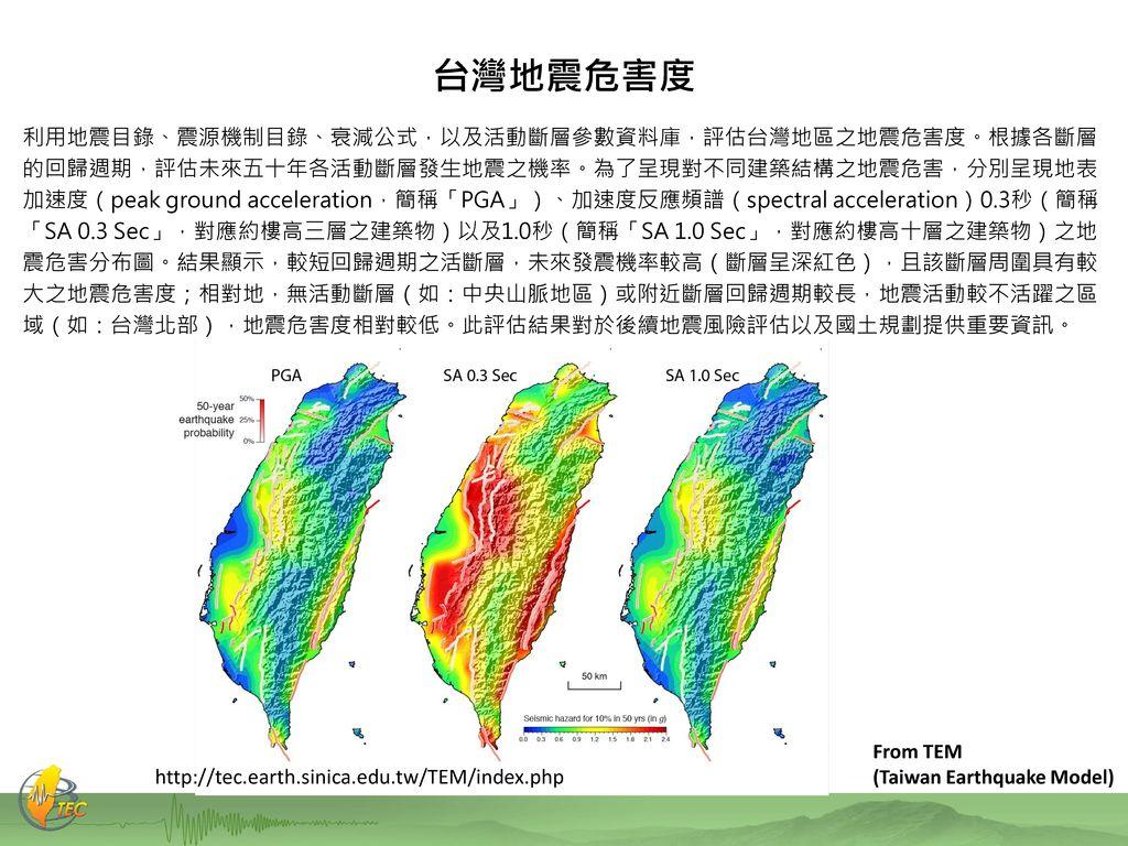 台灣地震危害度