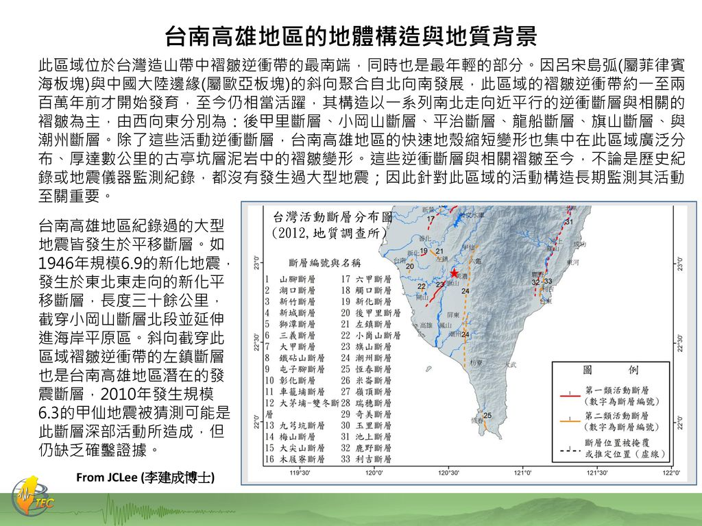 台南高雄地區的地體構造與地質背景
