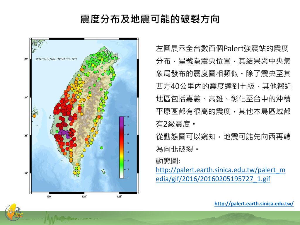 震度分布及地震可能的破裂方向 左圖展示全台數百個Palert強震站的震度分布,星號為震央位置,其結果與中央氣象局發布的震度圖相類似。除了震央至其西方40公里內的震度達到七級,其他鄰近地區包括嘉義、高雄、彰化至台中的沖積平原區都有很高的震度,其他本島區域都有2級震度。
