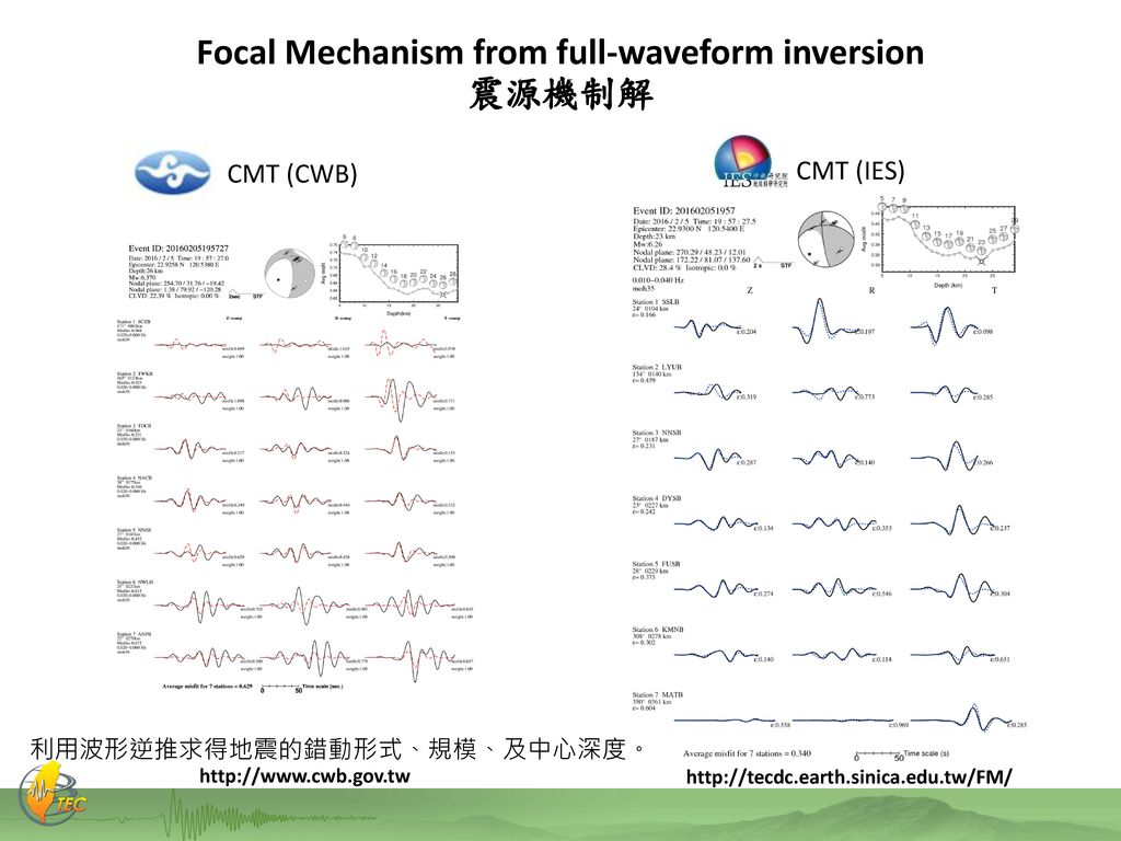 Focal Mechanism from full-waveform inversion 震源機制解