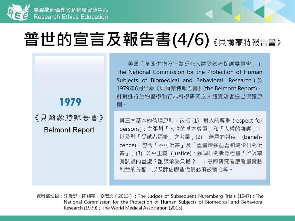 普世的宣言及報告書(4/6)《貝爾蒙特報告書》