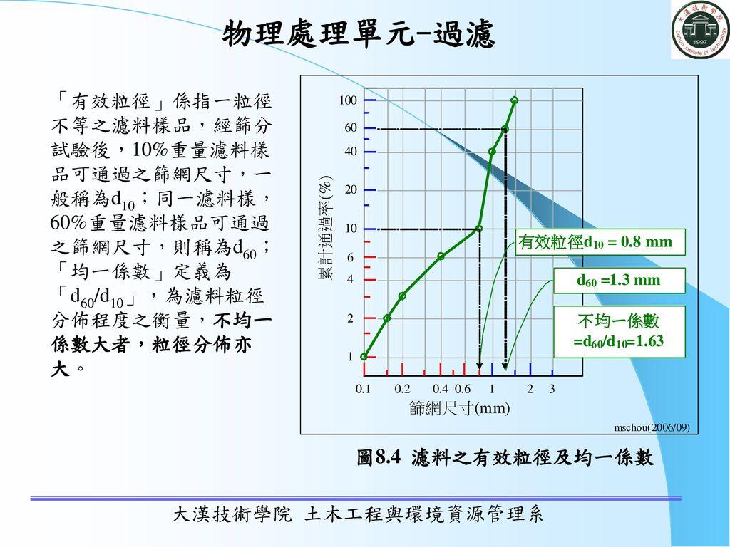 物理處理單元-過濾 「有效粒徑」係指一粒徑不等之濾料樣品,經篩分試驗後,10%重量濾料樣品可通過之篩網尺寸,一般稱為d10;同一濾料樣,60%重量濾料樣品可通過之篩網尺寸,則稱為d60;「均ㄧ係數」定義為「d60/d10」,為濾料粒徑分佈程度之衡量,不均ㄧ係數大者,粒徑分佈亦大。