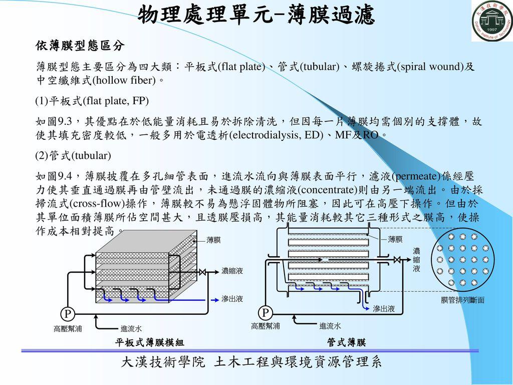 物理處理單元-薄膜過濾 大漢技術學院 土木工程與環境資源管理系 依薄膜型態區分