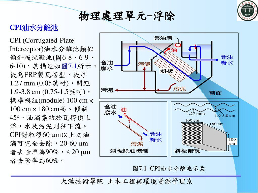 物理處理單元-浮除 CPI油水分離池.
