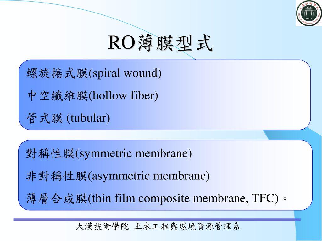 RO薄膜型式 螺旋捲式膜(spiral wound) 中空纖維膜(hollow fiber) 管式膜 (tubular)