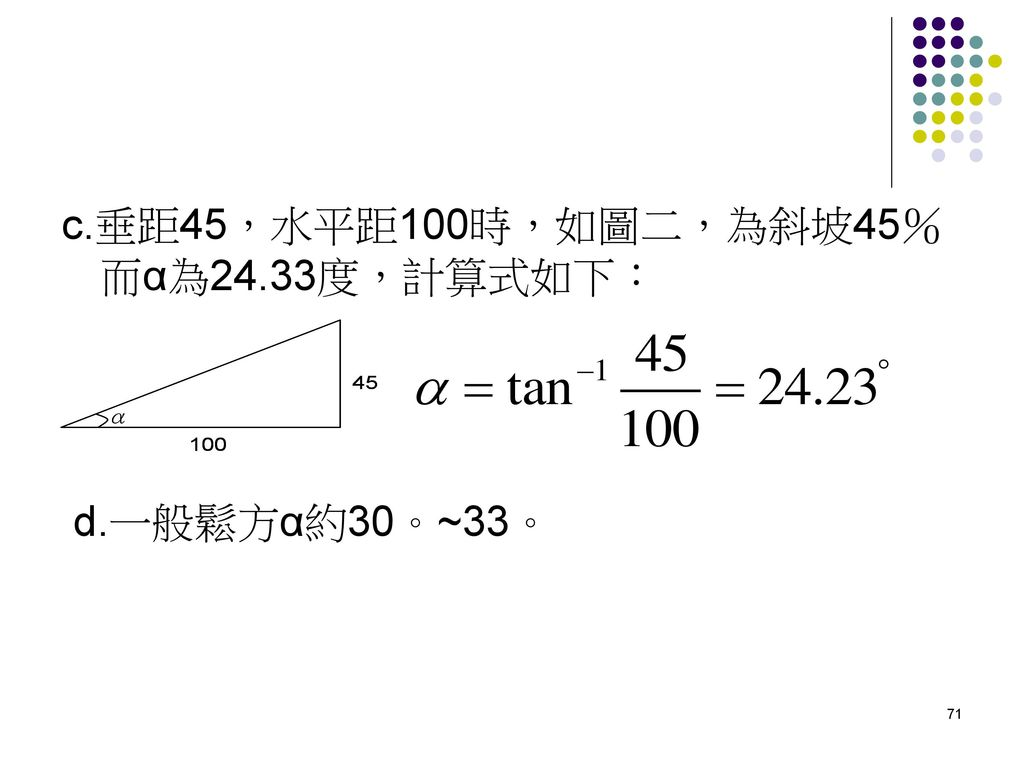 c.垂距45,水平距100時,如圖二,為斜坡45%而α為24.33度,計算式如下: