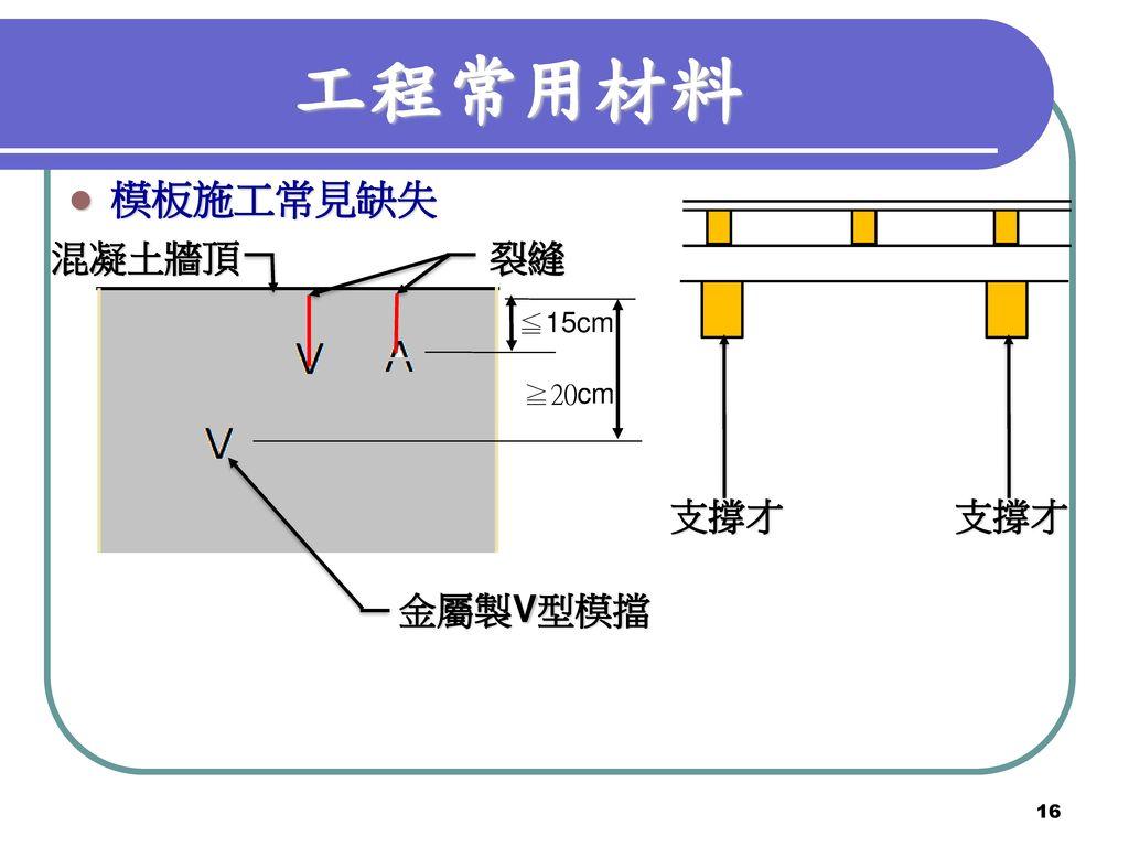 工程常用材料 模板施工常見缺失 混凝土牆頂 裂縫 ≦15cm ≧20cm 支撐才 支撐才 金屬製V型模擋