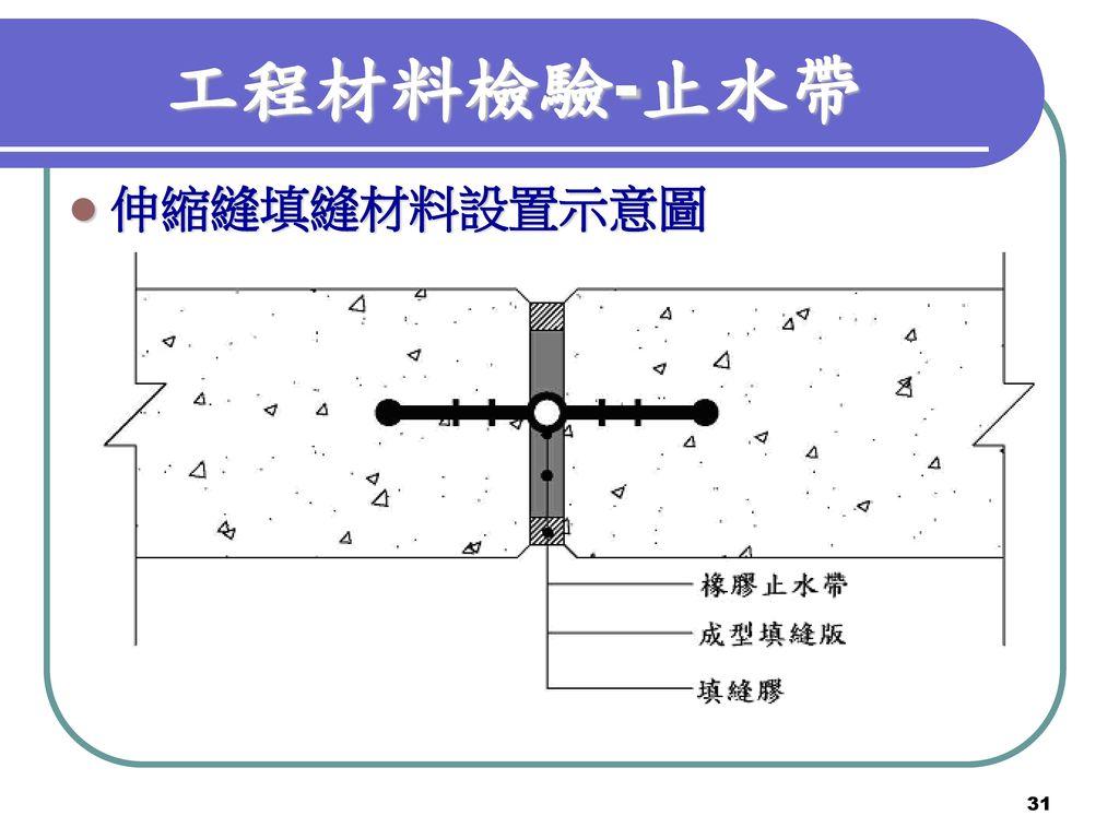 工程材料檢驗-止水帶 伸縮縫填縫材料設置示意圖