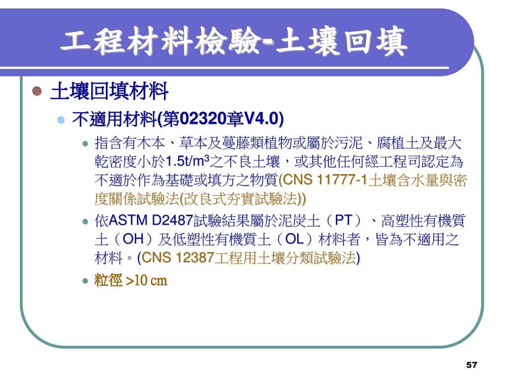 工程材料檢驗-土壤回填 土壤回填材料 不適用材料(第02320章V4.0)
