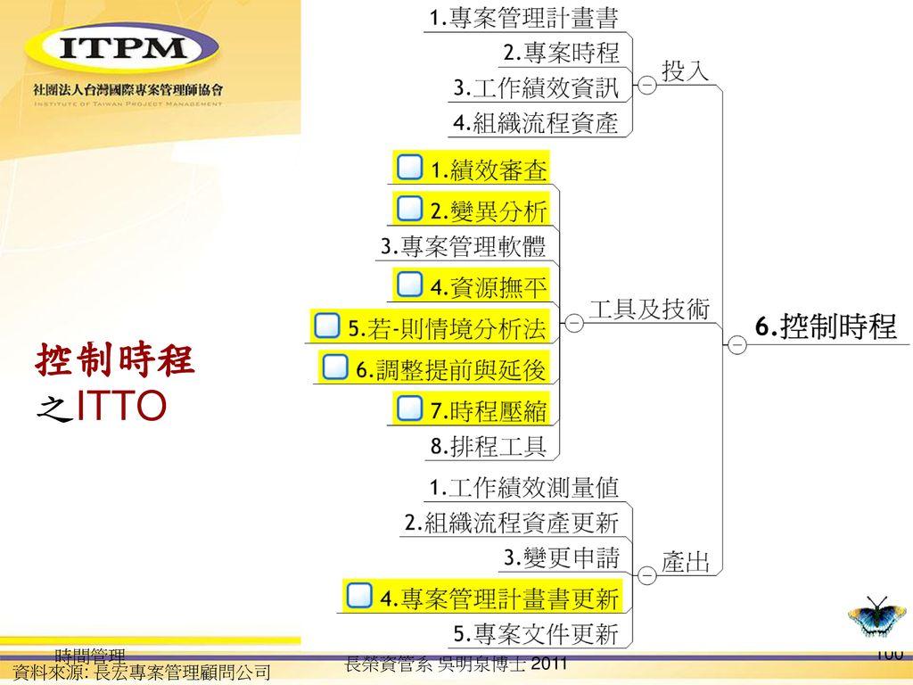 控制時程之ITTO 時間管理 長榮資管系 吳明泉博士 2011 資料來源: 長宏專案管理顧問公司