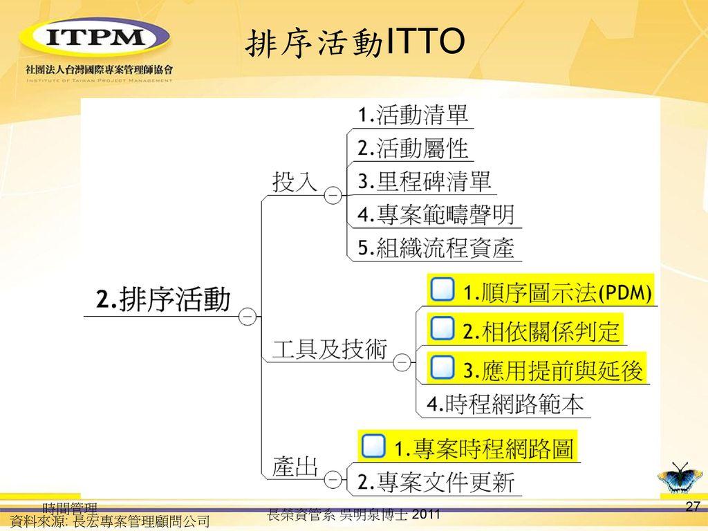 排序活動ITTO 時間管理 長榮資管系 吳明泉博士 2011 資料來源: 長宏專案管理顧問公司