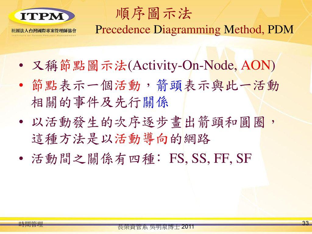 順序圖示法 Precedence Diagramming Method, PDM