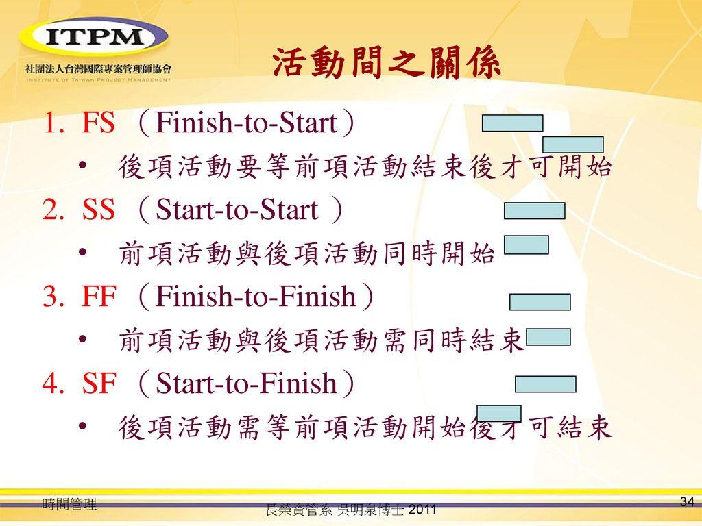 活動間之關係 活動間之關係 FS (Finish-to-Start) SS (Start-to-Start )
