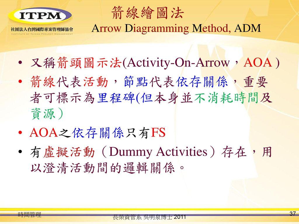 箭線繪圖法 Arrow Diagramming Method, ADM