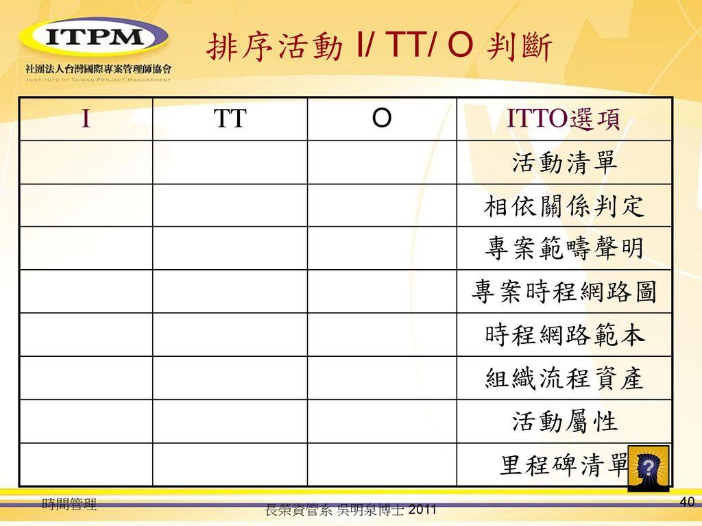 排序活動 I/ TT/ O 判斷 I TT O ITTO選項 活動清單 相依關係判定 專案範疇聲明 專案時程網路圖 時程網路範本