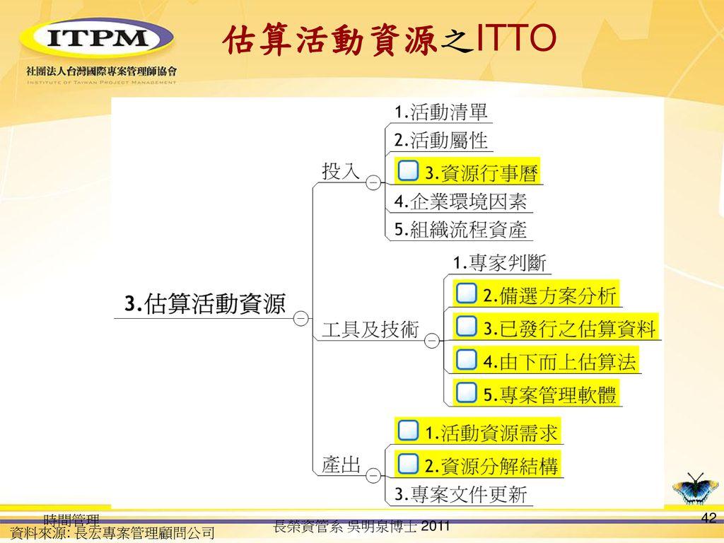 估算活動資源之ITTO 時間管理 長榮資管系 吳明泉博士 2011 資料來源: 長宏專案管理顧問公司