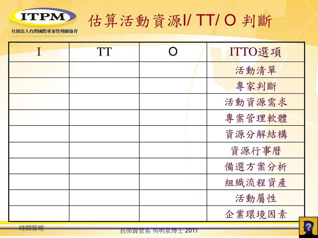 估算活動資源I/ TT/ O 判斷 I TT O ITTO選項 活動清單 專家判斷 活動資源需求 專案管理軟體 資源分解結構 資源行事曆