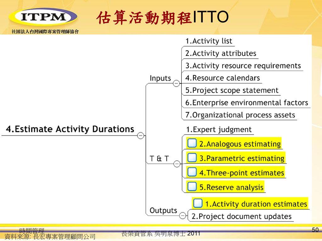 估算活動期程ITTO 時間管理 長榮資管系 吳明泉博士 2011 資料來源: 長宏專案管理顧問公司