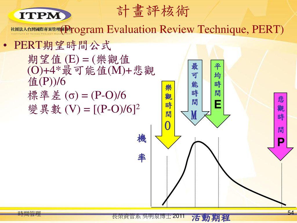 計畫評核術 (Program Evaluation Review Technique, PERT)