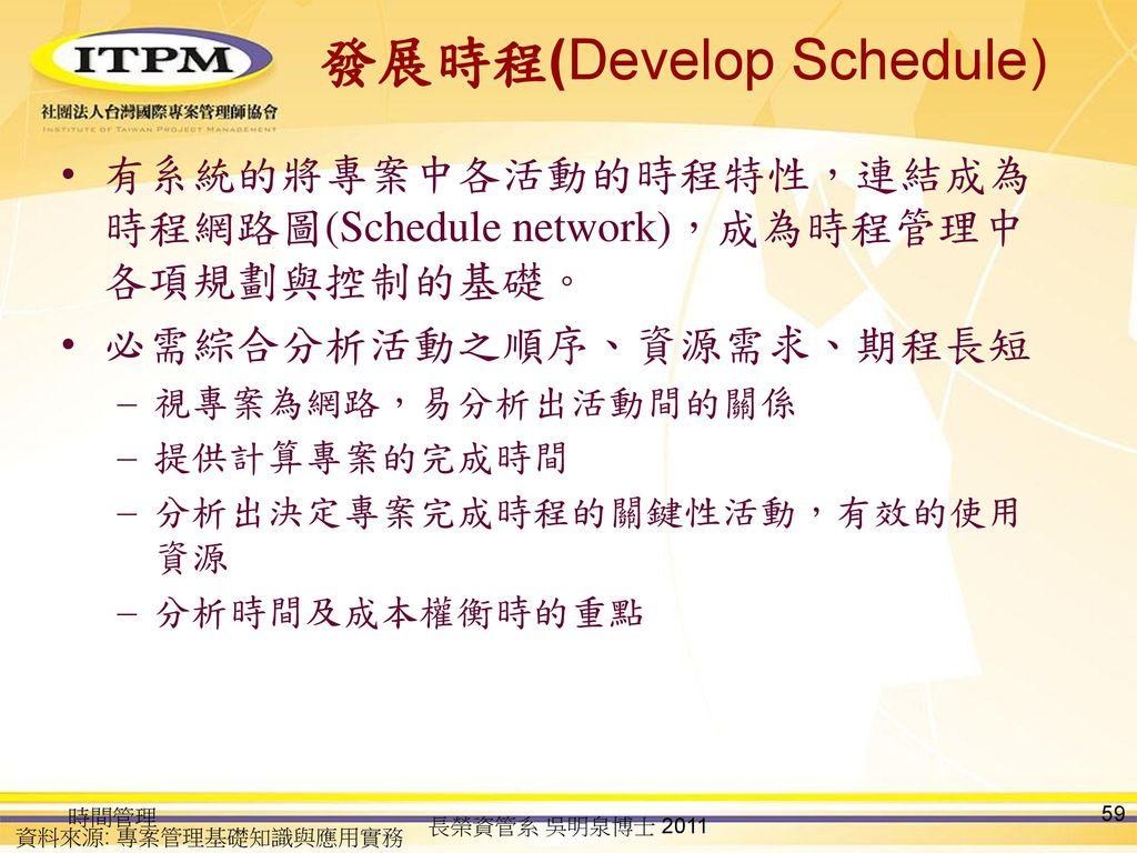 發展時程(Develop Schedule)