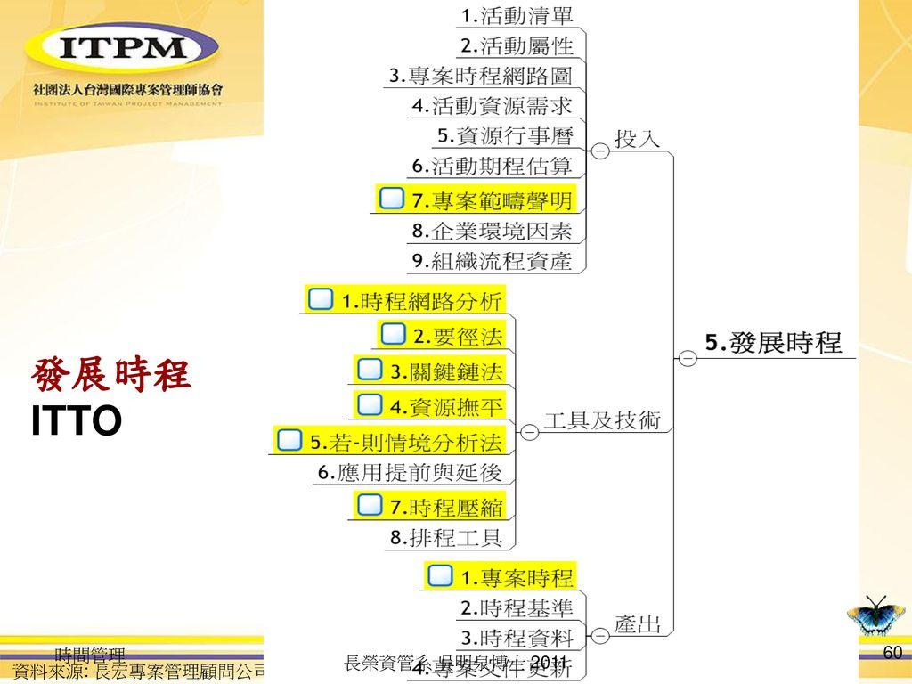 發展時程ITTO 時間管理 長榮資管系 吳明泉博士 2011 資料來源: 長宏專案管理顧問公司