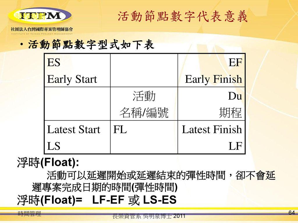 活動節點數字代表意義 活動節點數字型式如下表 ES Early Start EF Early Finish 活動 名稱/編號 Du 期程