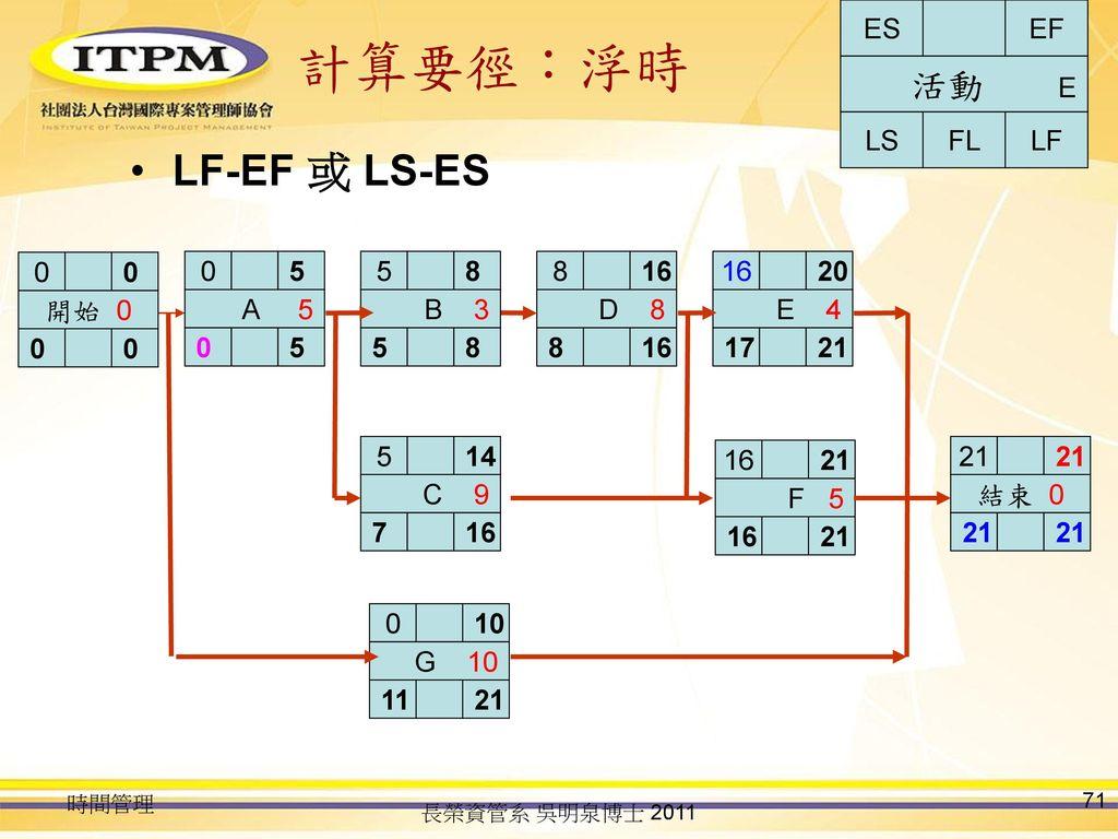 計算要徑:浮時 LF-EF 或 LS-ES 活動 E LS FL LF ES EF 開始 0 A 5 5 B 3 5 8 D 8 8 16